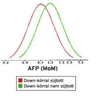 afp_down