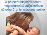 Ovulációs (LH) teszt